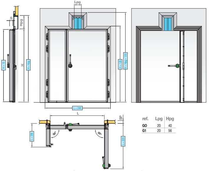 Hauteur poignee de porte standard 28 images defi m 233 for Hauteur bloc porte standard