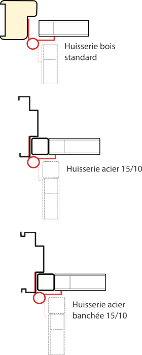 types-huisseries